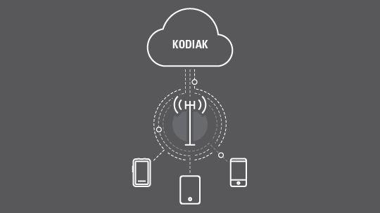 KODIAK通信プラットフォーム